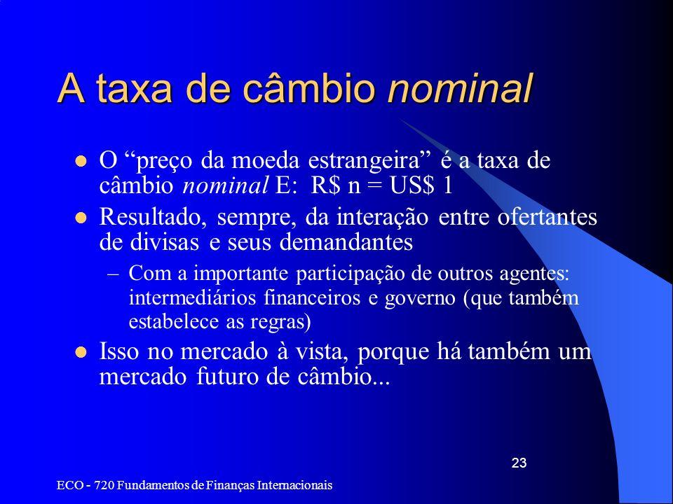 A taxa de câmbio nominal