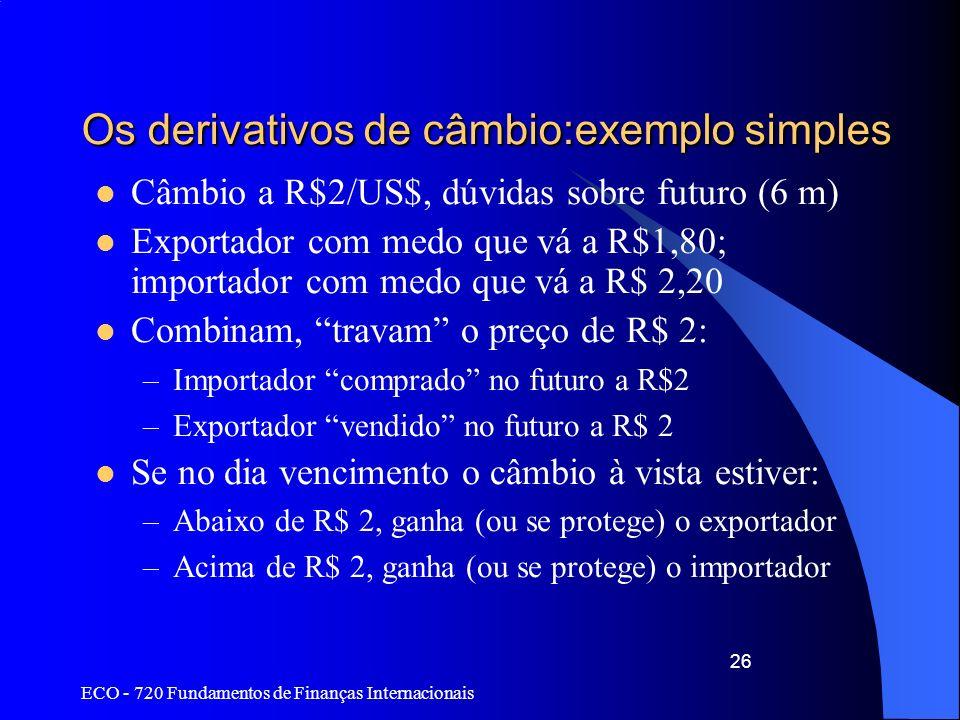 Os derivativos de câmbio:exemplo simples