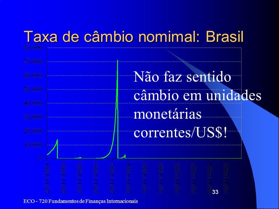 Taxa de câmbio nomimal: Brasil