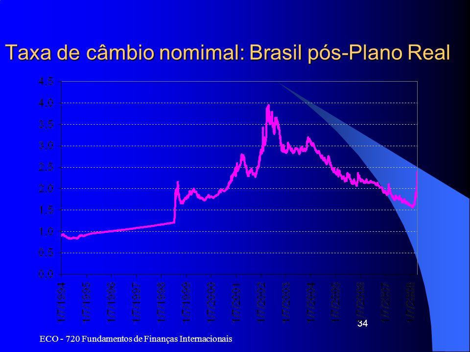 Taxa de câmbio nomimal: Brasil pós-Plano Real