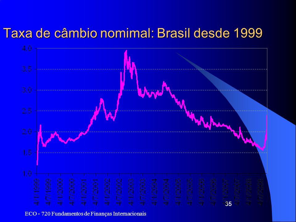 Taxa de câmbio nomimal: Brasil desde 1999