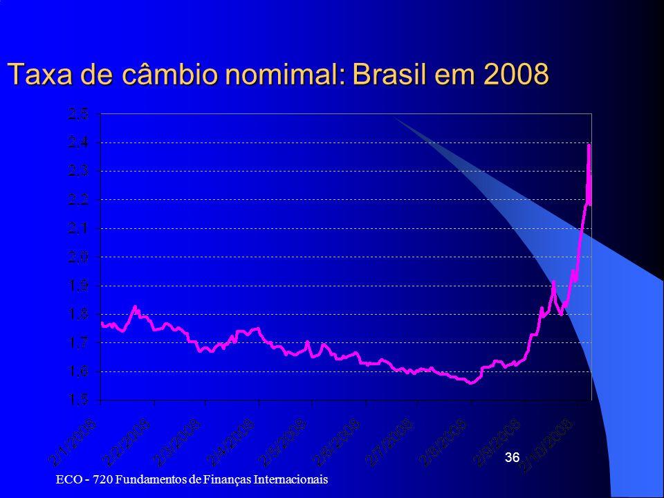 Taxa de câmbio nomimal: Brasil em 2008