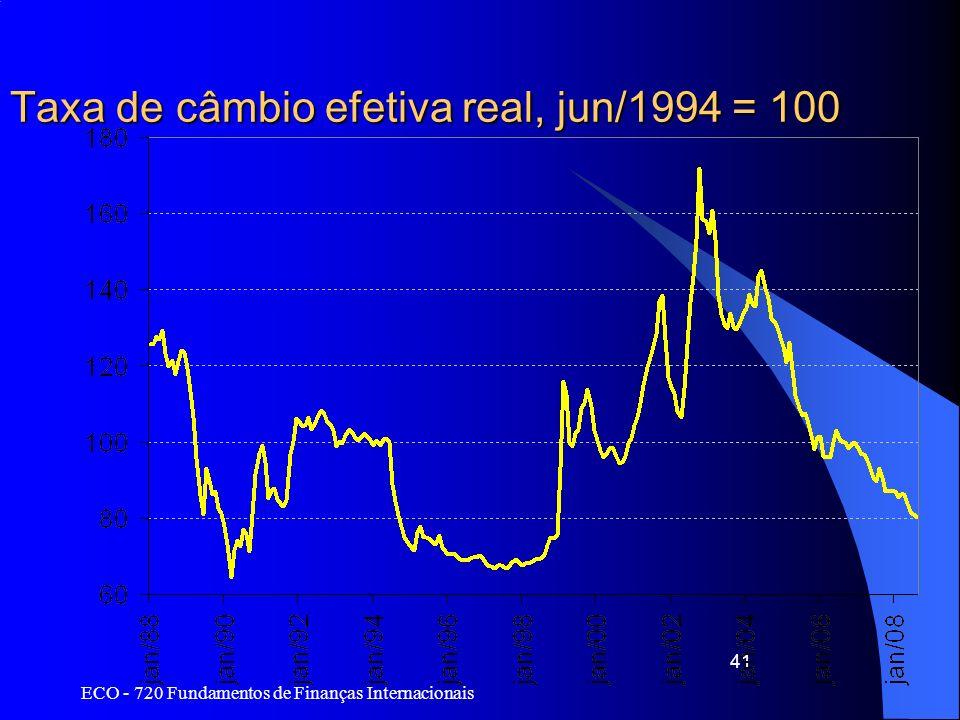Taxa de câmbio efetiva real, jun/1994 = 100