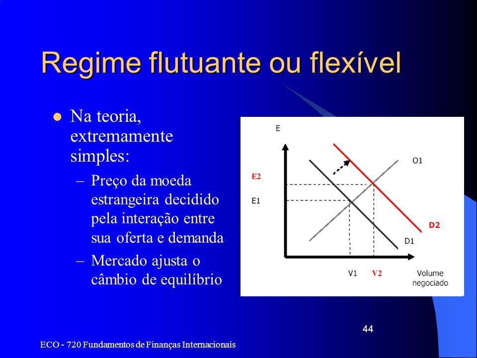Regime flutuante ou flexível