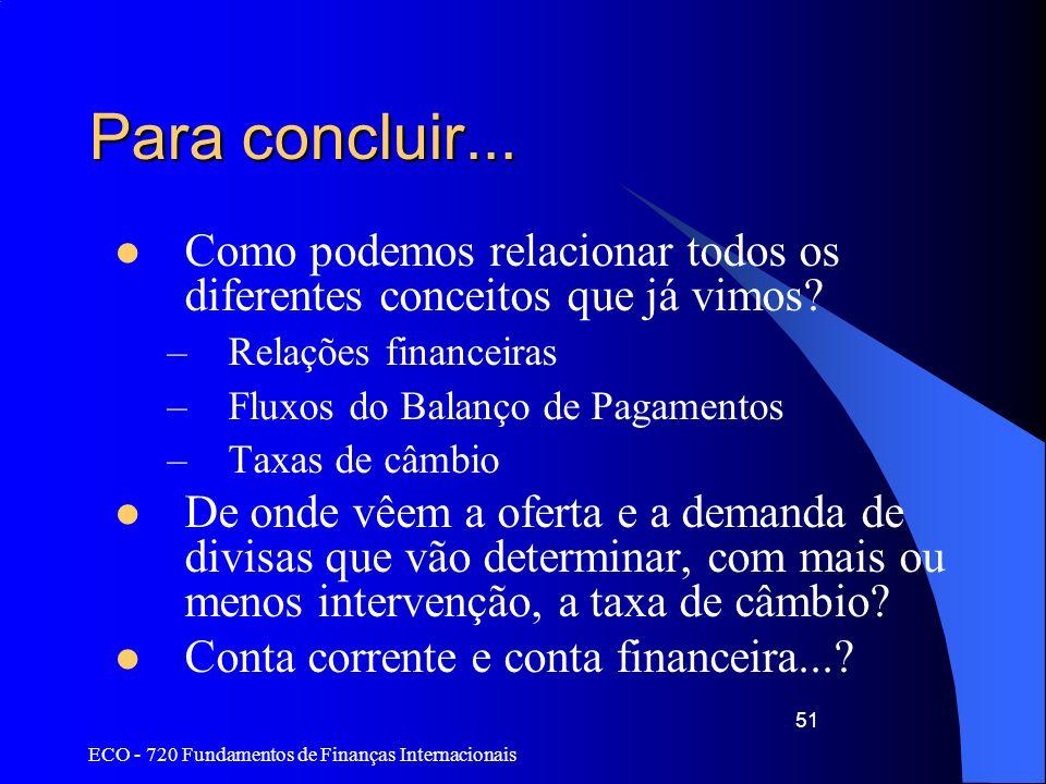 Para concluir... Como podemos relacionar todos os diferentes conceitos que já vimos Relações financeiras.