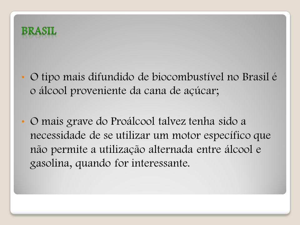BRASIL O tipo mais difundido de biocombustível no Brasil é o álcool proveniente da cana de açúcar;
