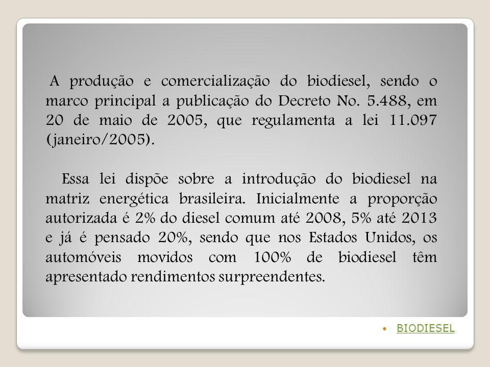 A produção e comercialização do biodiesel, sendo o marco principal a publicação do Decreto No. 5.488, em 20 de maio de 2005, que regulamenta a lei 11.097 (janeiro/2005).