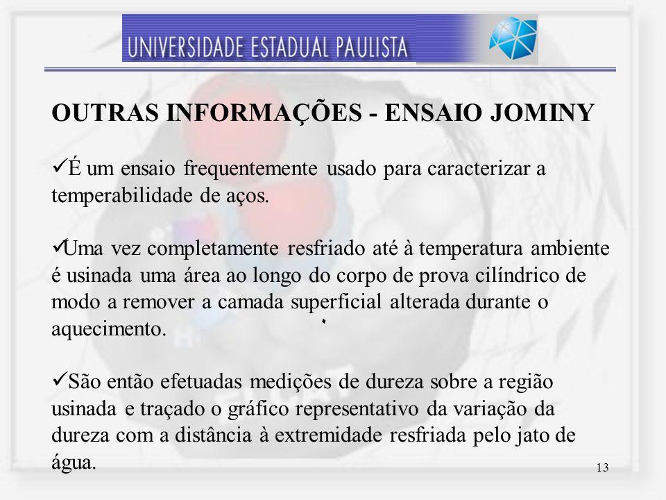 OUTRAS INFORMAÇÕES - ENSAIO JOMINY