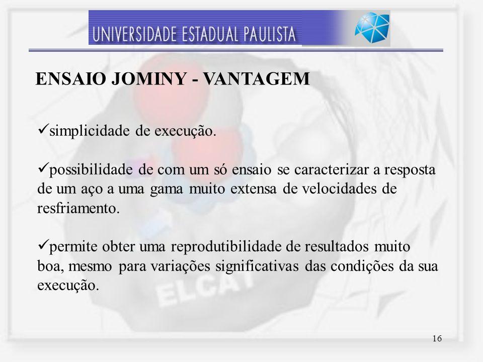 Ensaio Jominy - vantagem