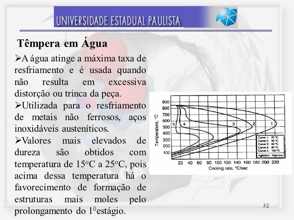 Têmpera em Água A água atinge a máxima taxa de resfriamento e é usada quando não resulta em excessiva distorção ou trinca da peça.