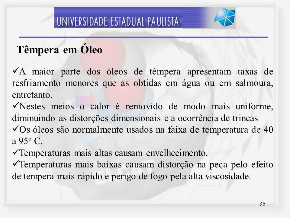 Têmpera em Óleo A maior parte dos óleos de têmpera apresentam taxas de resfriamento menores que as obtidas em água ou em salmoura, entretanto.