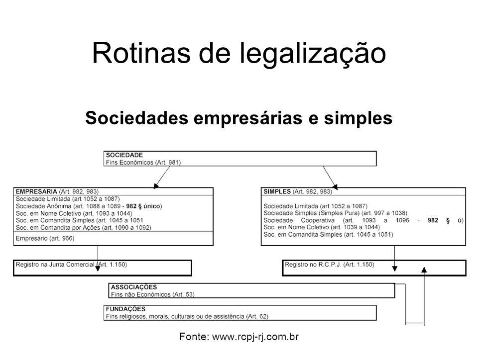 Rotinas de legalização