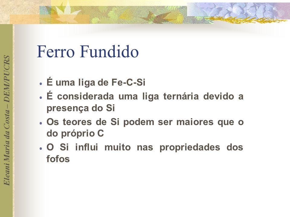 Ferro Fundido É uma liga de Fe-C-Si