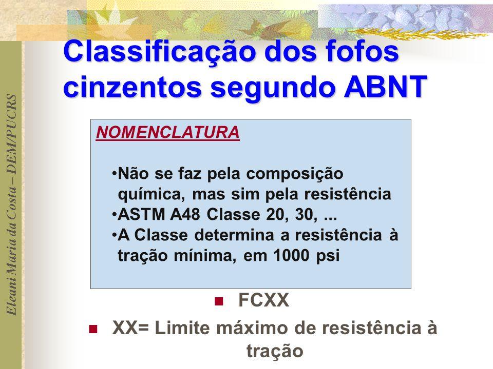 Classificação dos fofos cinzentos segundo ABNT