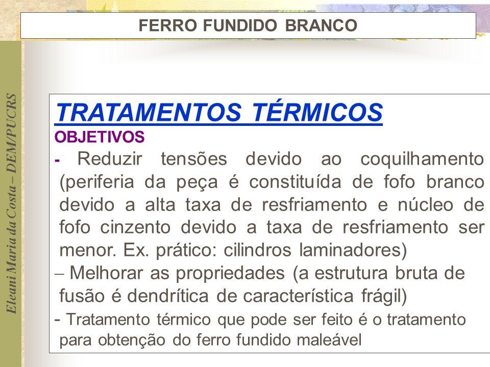 FERRO FUNDIDO BRANCOTRATAMENTOS TÉRMICOS. OBJETIVOS.
