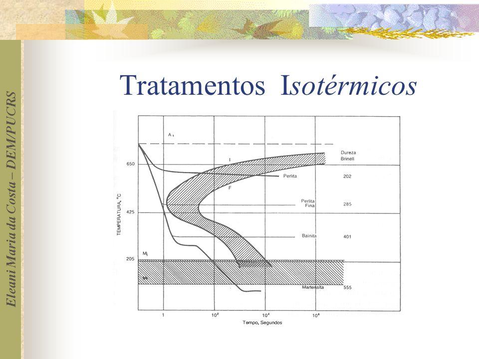 Tratamentos Isotérmicos