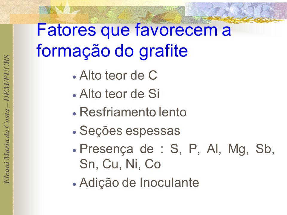 Fatores que favorecem a formação do grafite
