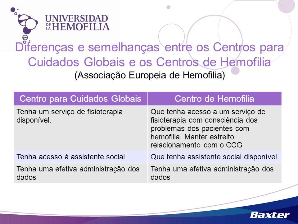 Diferenças e semelhanças entre os Centros para Cuidados Globais e os Centros de Hemofilia