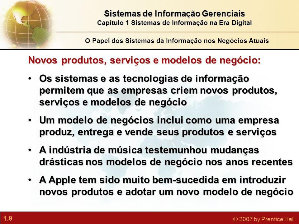 O Papel dos Sistemas da Informação nos Negócios Atuais