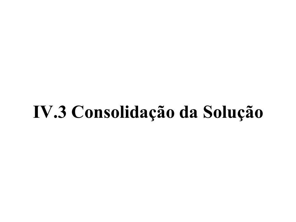 IV.3 Consolidação da Solução