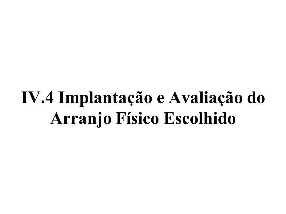 IV.4 Implantação e Avaliação do Arranjo Físico Escolhido