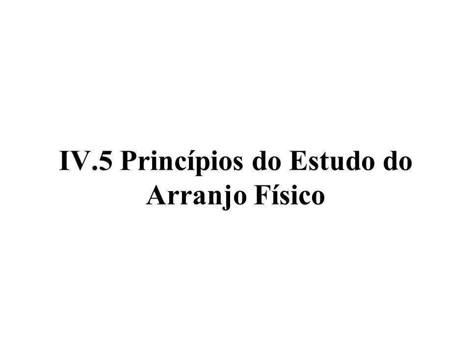 IV.5 Princípios do Estudo do Arranjo Físico