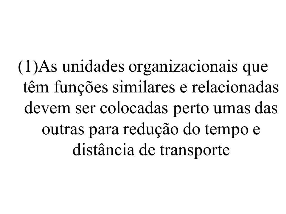 As unidades organizacionais que têm funções similares e relacionadas devem ser colocadas perto umas das outras para redução do tempo e distância de transporte
