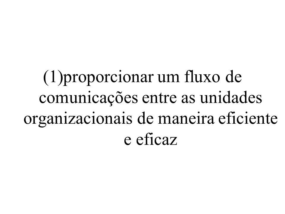 proporcionar um fluxo de comunicações entre as unidades organizacionais de maneira eficiente e eficaz
