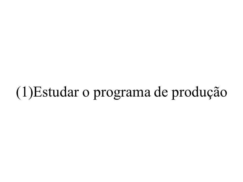 Estudar o programa de produção