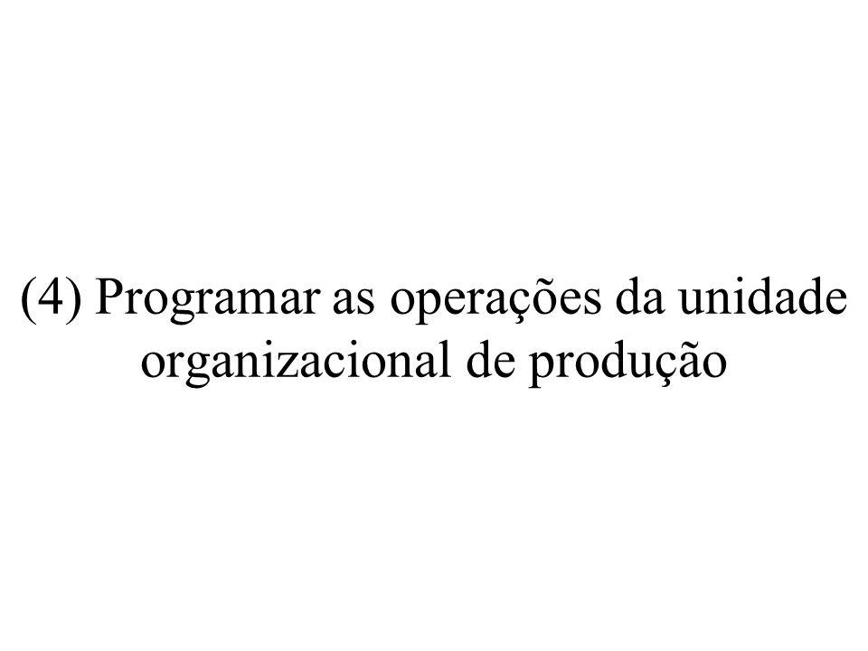 (4) Programar as operações da unidade organizacional de produção