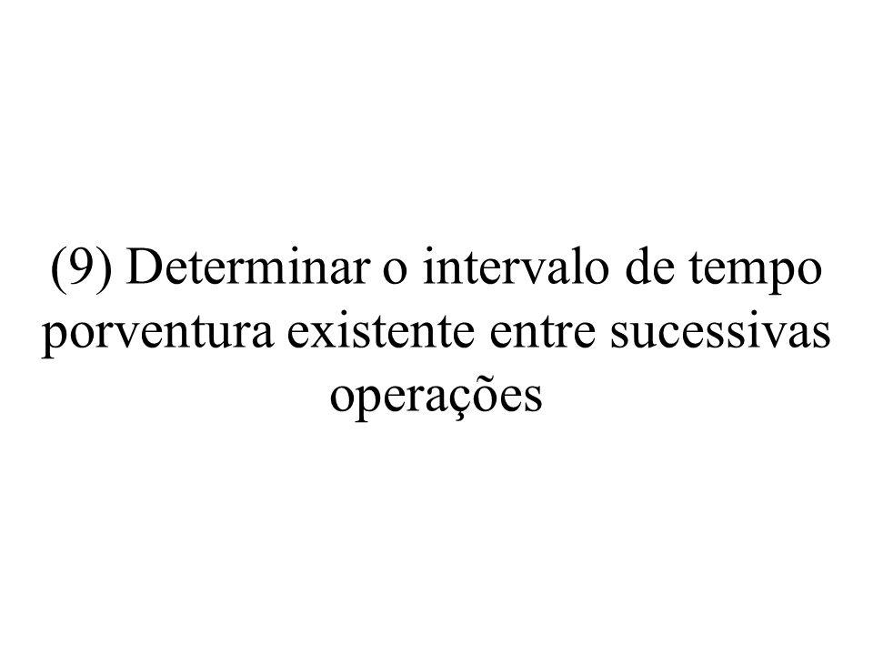(9) Determinar o intervalo de tempo porventura existente entre sucessivas operações