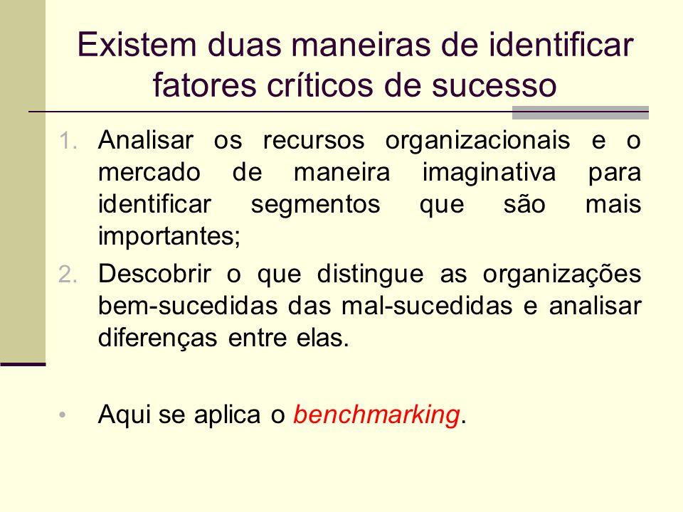 Existem duas maneiras de identificar fatores críticos de sucesso
