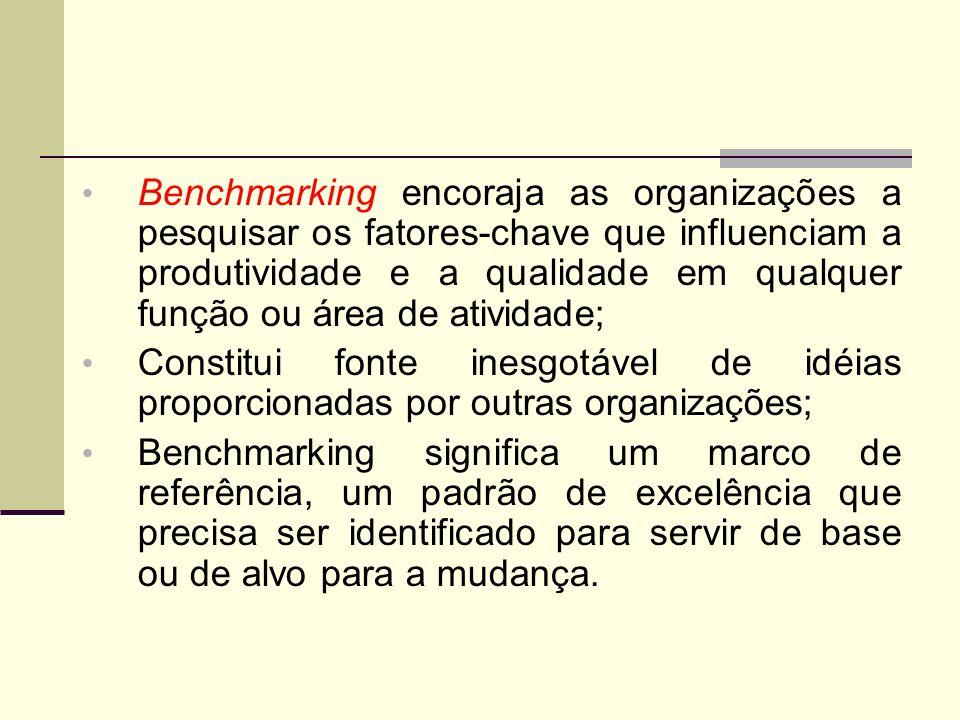 Benchmarking encoraja as organizações a pesquisar os fatores-chave que influenciam a produtividade e a qualidade em qualquer função ou área de atividade;