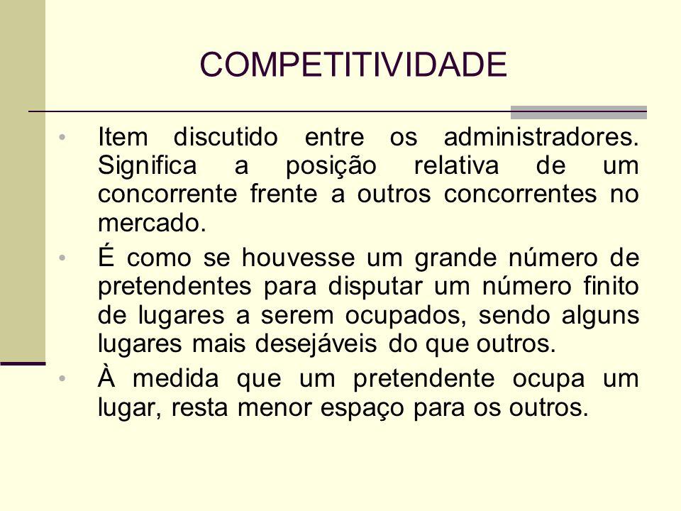 COMPETITIVIDADEItem discutido entre os administradores. Significa a posição relativa de um concorrente frente a outros concorrentes no mercado.