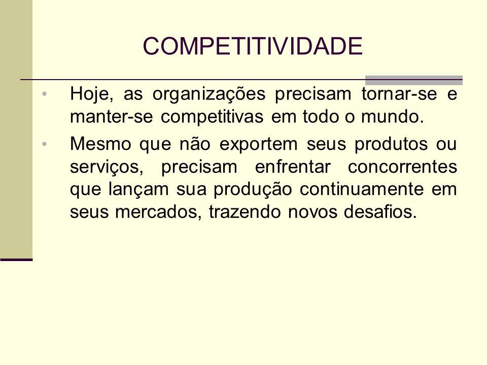 COMPETITIVIDADE Hoje, as organizações precisam tornar-se e manter-se competitivas em todo o mundo.