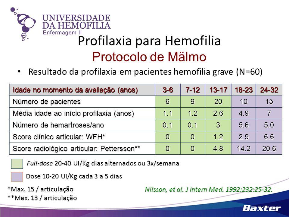Profilaxia para Hemofilia Protocolo de Mälmo