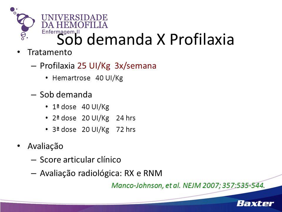 Sob demanda X Profilaxia
