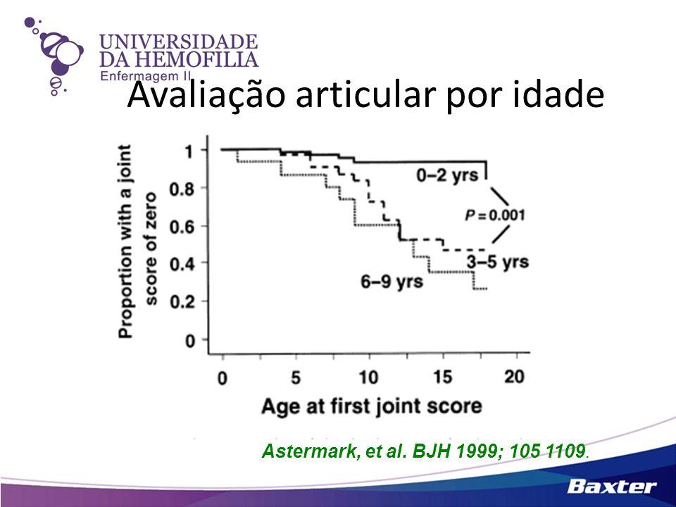 Avaliação articular por idade