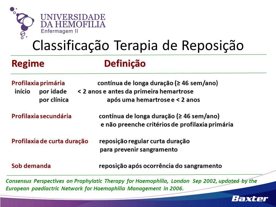 Classificação Terapia de Reposição