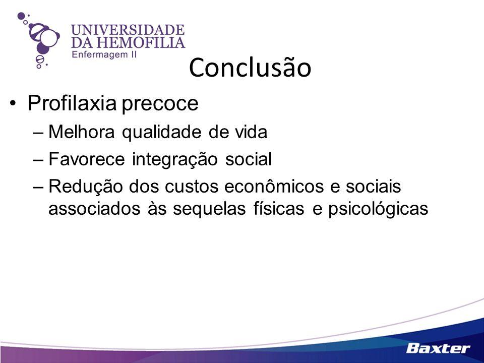 Conclusão Profilaxia precoce Melhora qualidade de vida
