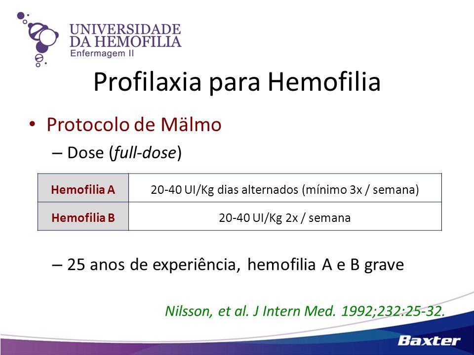 Profilaxia para Hemofilia
