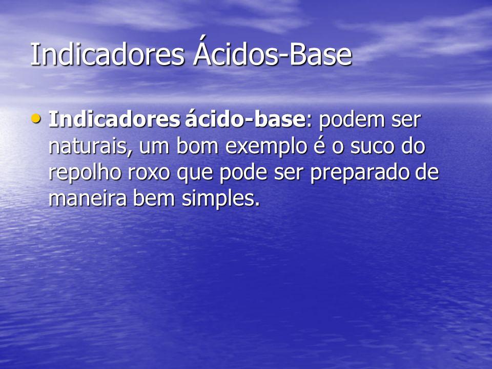 Indicadores Ácidos-Base