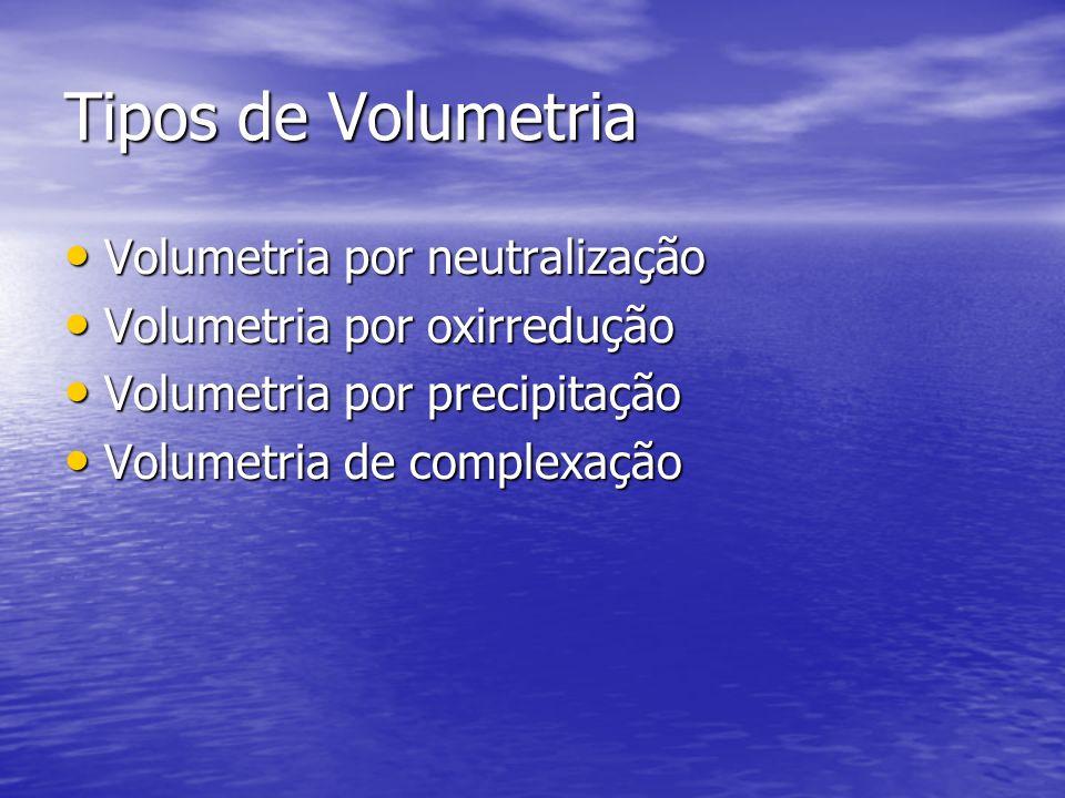 Tipos de Volumetria Volumetria por neutralização