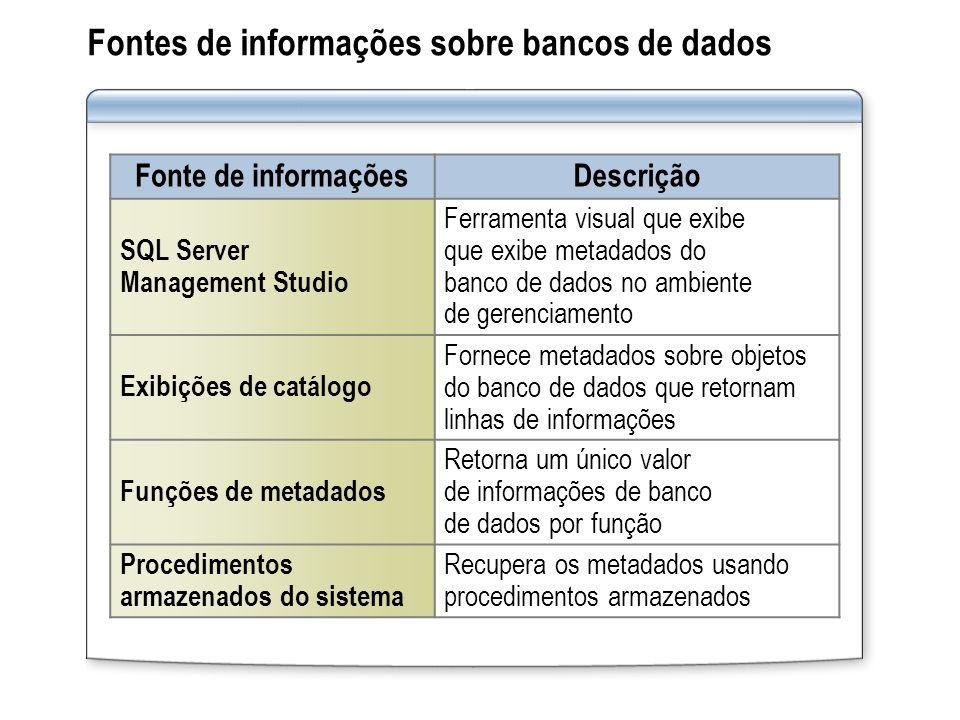 Fontes de informações sobre bancos de dados