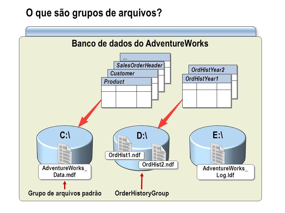 O que são grupos de arquivos