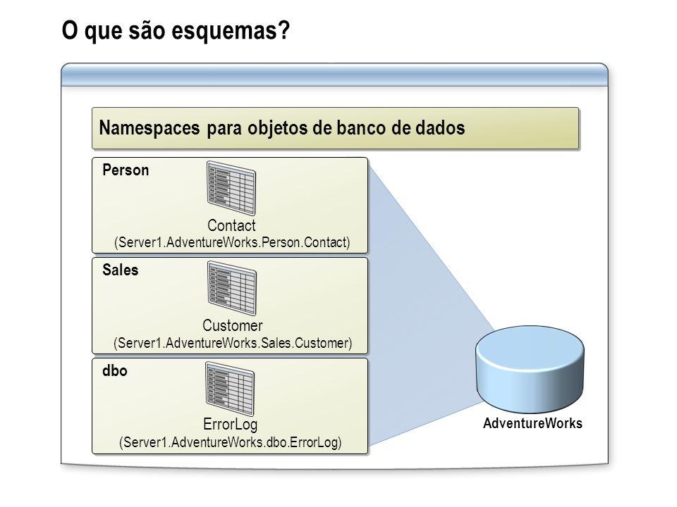 O que são esquemas Namespaces para objetos de banco de dados Person