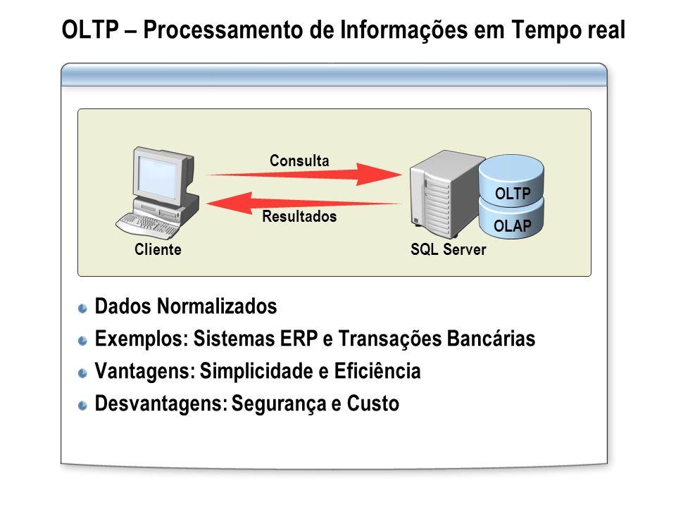 OLTP – Processamento de Informações em Tempo real