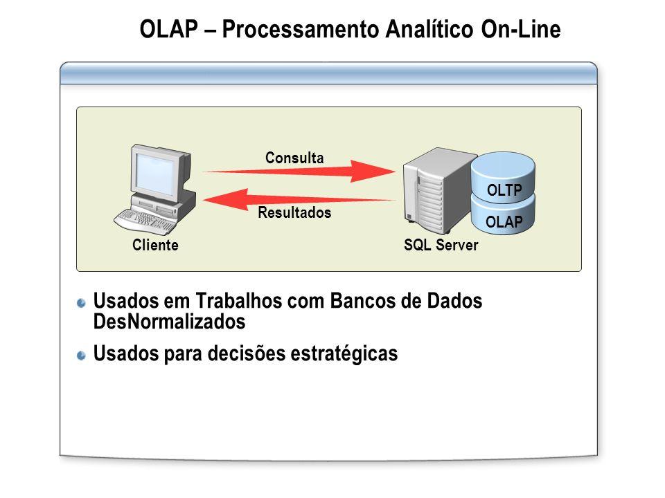 OLAP – Processamento Analítico On-Line