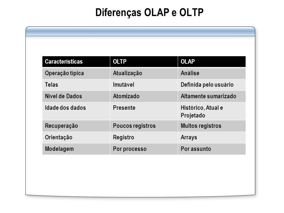 Diferenças OLAP e OLTP Características OLTP OLAP Operação típica