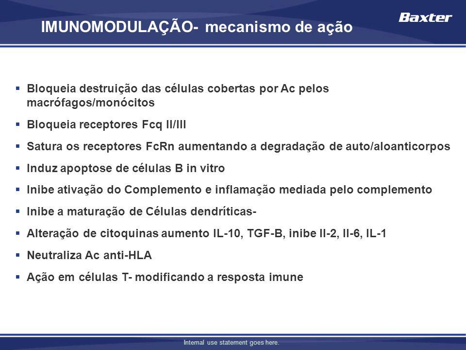 IMUNOMODULAÇÃO- mecanismo de ação